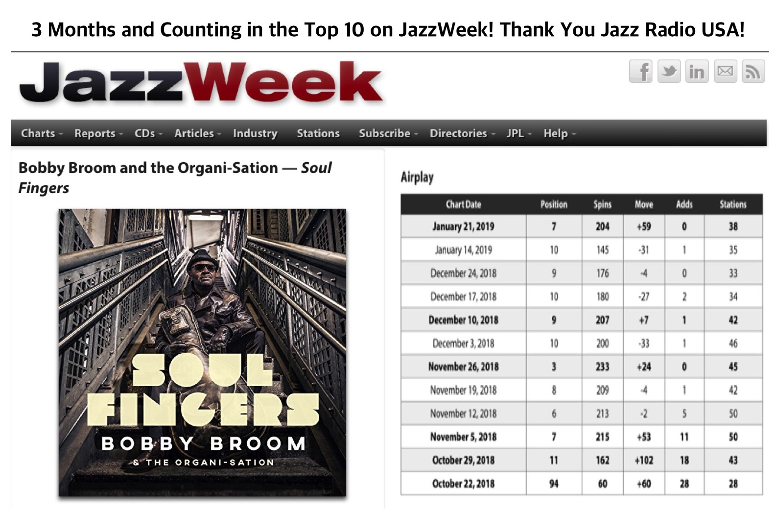 JazzWeek-Thanks